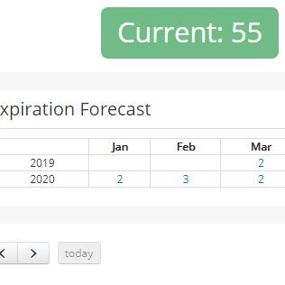 Expiration and Renewal Tracking Software | Expiration Reminder